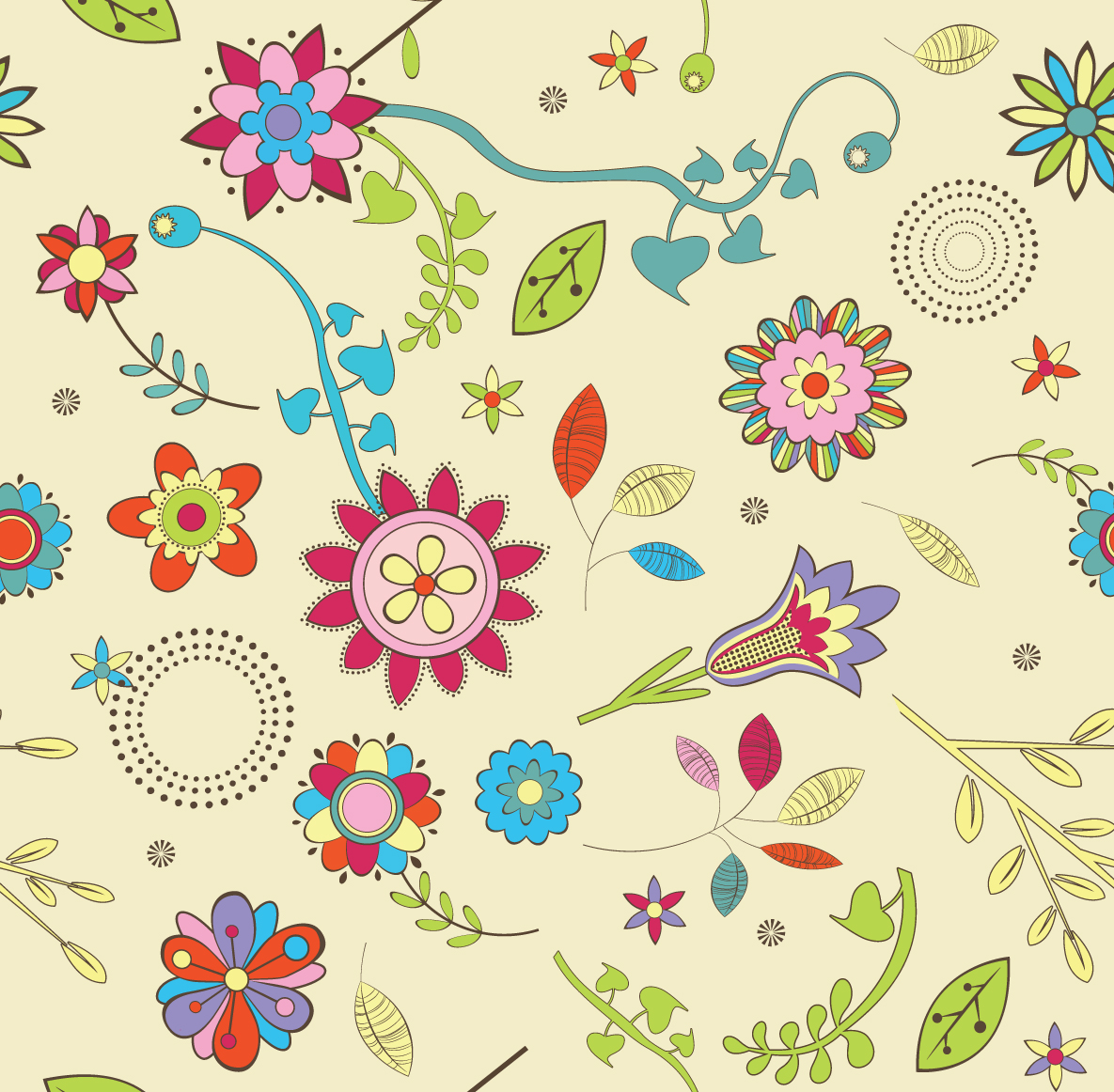 Free Abstract Floral Wallpaper Vector Pattern Wallpaper